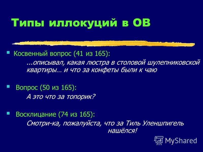 Типы иллокуций в ОВ Косвенный вопрос (41 из 165):...описывал, какая люстра в столовой шулепниковской квартиры… и что за конфеты были к чаю Вопрос (50 из 165): А это что за топорик? Восклицание (74 из 165): Смотри-ка, пожалуйста, что за Тиль Уленшпиге