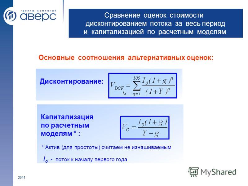 2011 Дисконтирование: Сравнение оценок стоимости дисконтированием потока за весь период и капитализацией по расчетным моделям Капитализация по расчетным моделям * : * Актив (для простоты) считаем не изнашиваемым I о - поток к началу первого года Осно