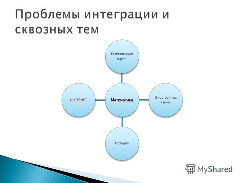 Математика Естественные науки Иностранные языки ИсторияИНТЕРНЕТ