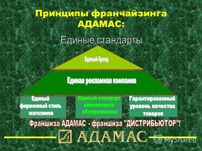 Принципы франчайзинга АДАМАС:
