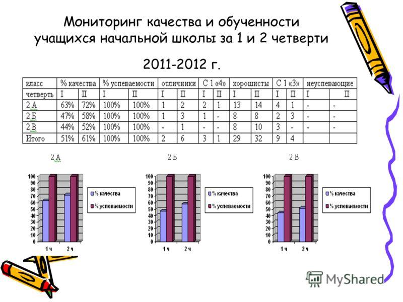 Мониторинг качества и обученности учащихся начальной школы за 1 и 2 четверти 2011-2012 г.