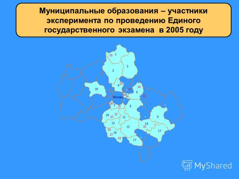 Муниципальные образования – участники эксперимента по проведению Единого государственного экзамена в 2005 году