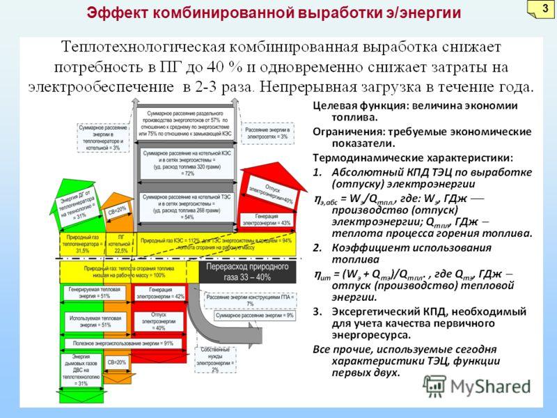 3 Эффект комбинированной выработки э/энергии