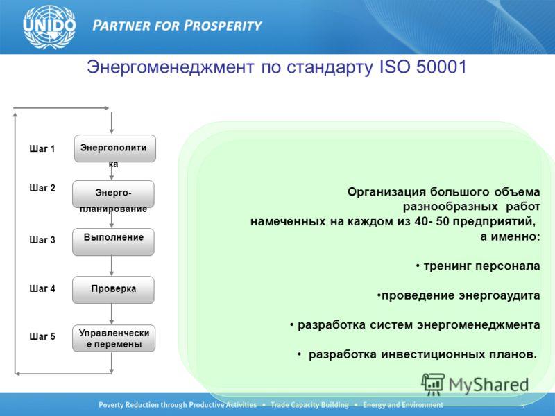 4 Энергоменеджмент по стандарту ISO 50001 Энергополити ка Энерго- планирование Выполнение Проверка Управленчески е перемены Шаг 1 Шаг 2 Шаг 3 Шаг 4 Шаг 5 Организация большого объема разнообразных работ намеченных на каждом из 40- 50 предприятий, а им