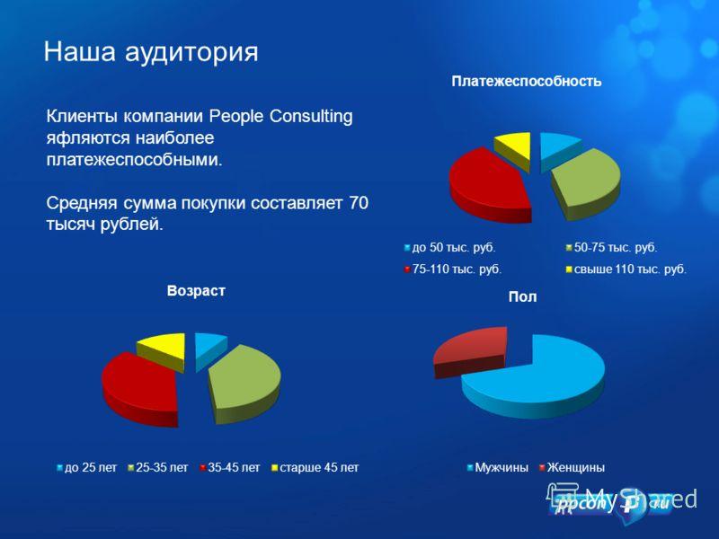 Наша аудитория Клиенты компании People Consulting яфляются наиболее платежеспособными. Средняя сумма покупки составляет 70 тысяч рублей.