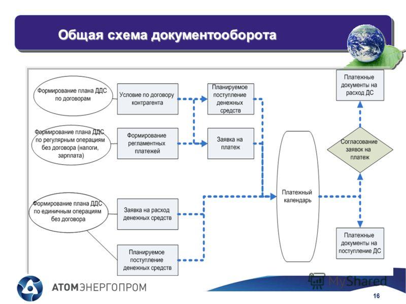ДИТ АЭПК Общая схема