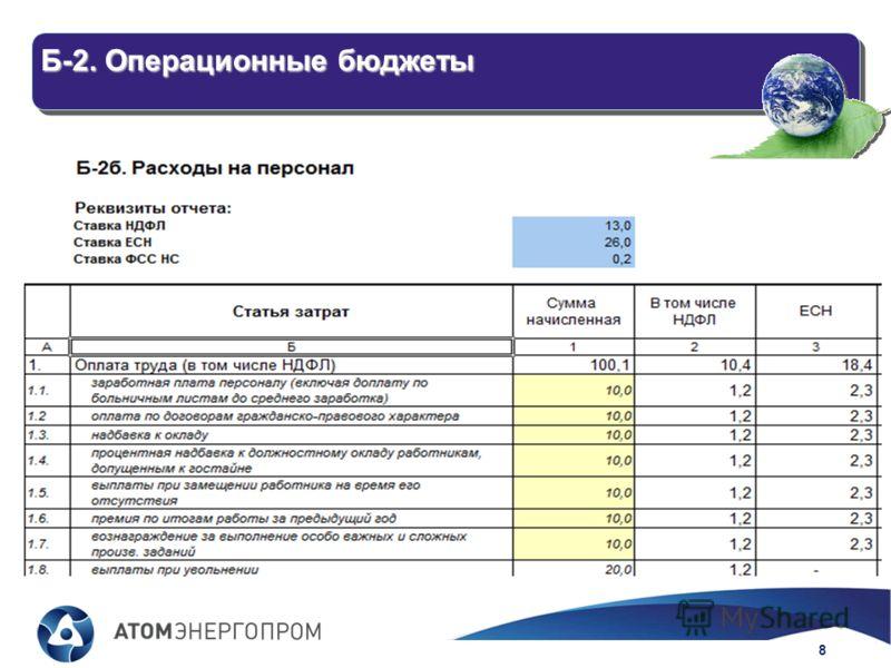 8 ОТДЕЛ ГЛАВНОГО КОНСТРУКТОРА ДИТ АЭПК Б-2. Операционные бюджеты
