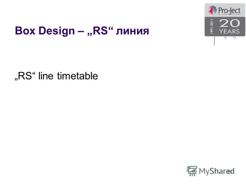 Box Design – RS линия 33 RS line timetable