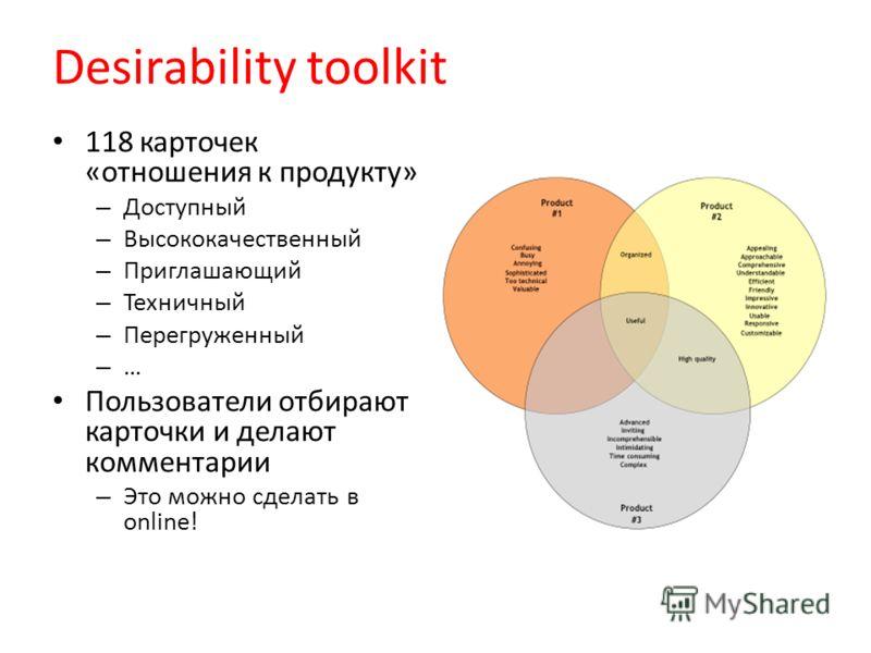 Desirability toolkit 118 карточек «отношения к продукту» – Доступный – Высококачественный – Приглашающий – Техничный – Перегруженный – … Пользователи отбирают карточки и делают комментарии – Это можно сделать в online!