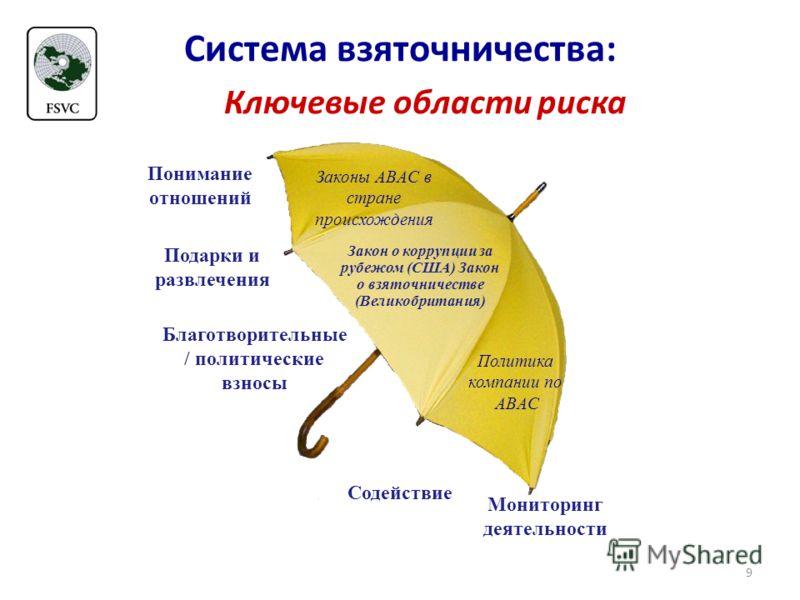 Система взяточничества: Ключевые области риска Понимание отношений Закон о коррупции за рубежом (США) Закон о взяточничестве (Великобритания) Подарки и развлечения Благотворительные / политические взносы Содействие Мониторинг деятельности Законы ABAC