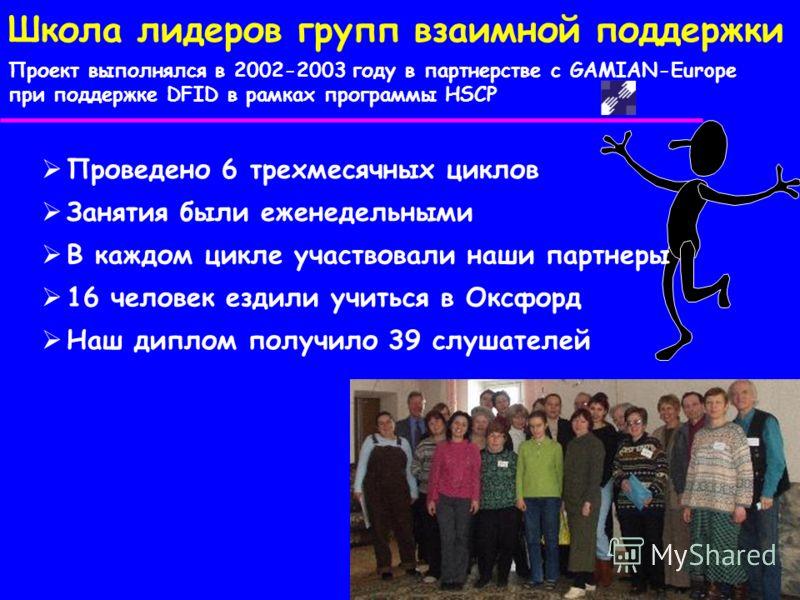 Школа лидеров групп взаимной поддержки Проект выполнялся в 2002-2003 году в партнерстве с GAMIAN-Europe при поддержке DFID в рамках программы HSCP Проведено 6 трехмесячных циклов Занятия были еженедельными В каждом цикле участвовали наши партнеры Наш