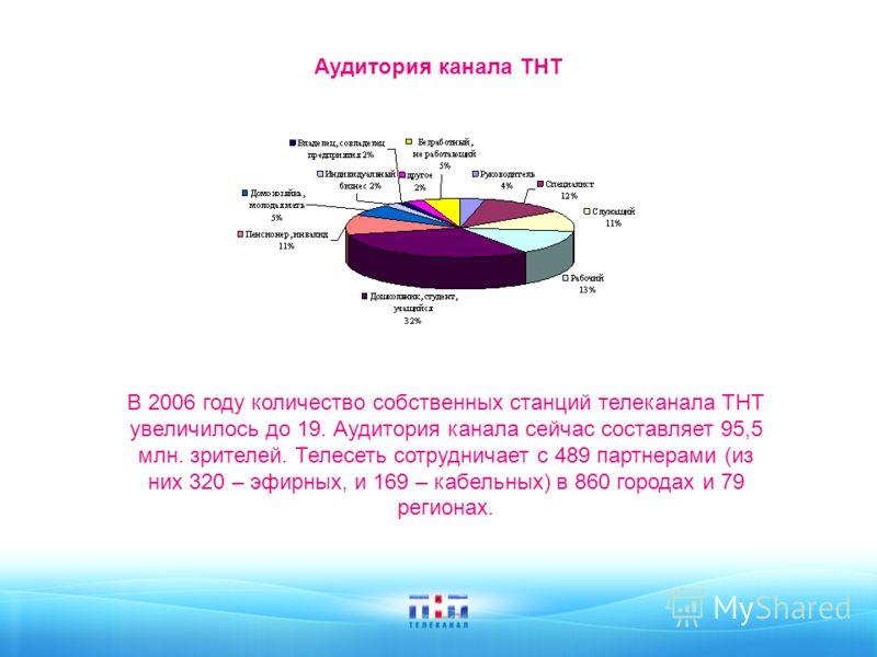 Аудитория канала ТНТ В 2006 году количество собственных станций телеканала ТНТ увеличилось до 19. Аудитория канала сейчас составляет 95,5 млн. зрителей. Телесеть сотрудничает с 489 партнерами (из них 320 – эфирных, и 169 – кабельных) в 860 городах и