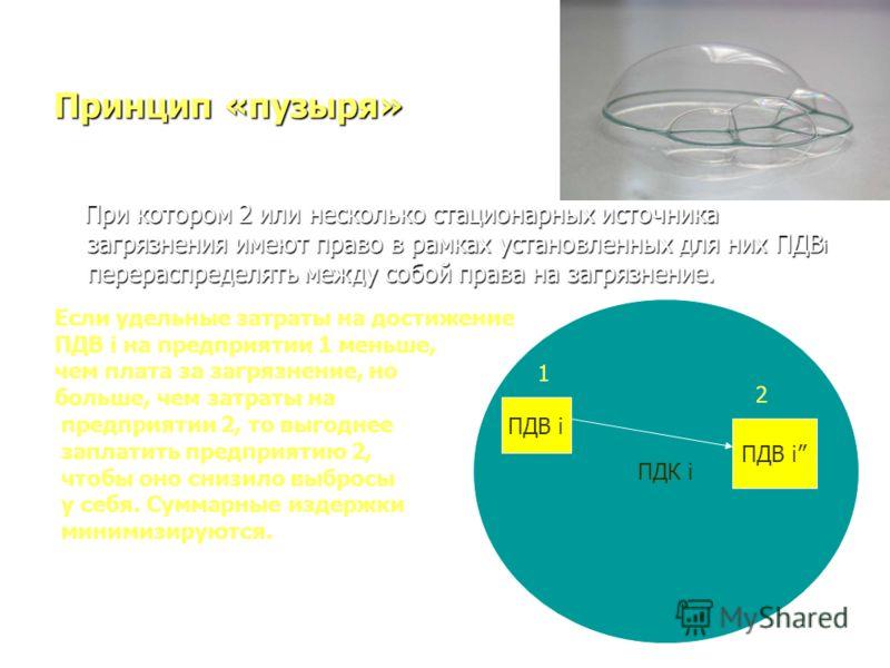 Принцип «пузыря» При котором 2 или несколько стационарных источника загрязнения имеют право в рамках установленных для них ПДВ i перераспределять между собой права на загрязнение. При котором 2 или несколько стационарных источника загрязнения имеют п