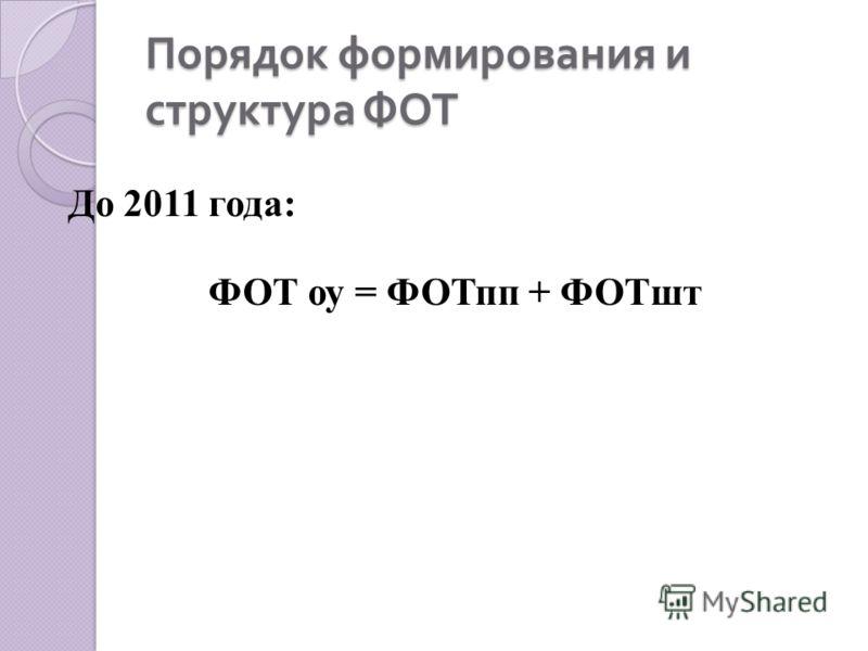 Порядок формирования и структура ФОТ До 2011 года: ФОТ оу = ФОТпп + ФОТшт