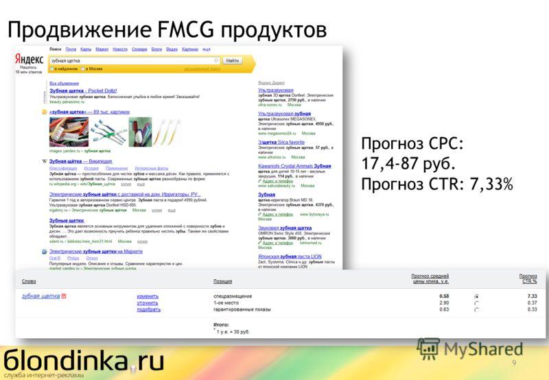 Продвижение FMCG продуктов 9 Прогноз CPC: 17,4-87 руб. Прогноз CTR: 7,33%