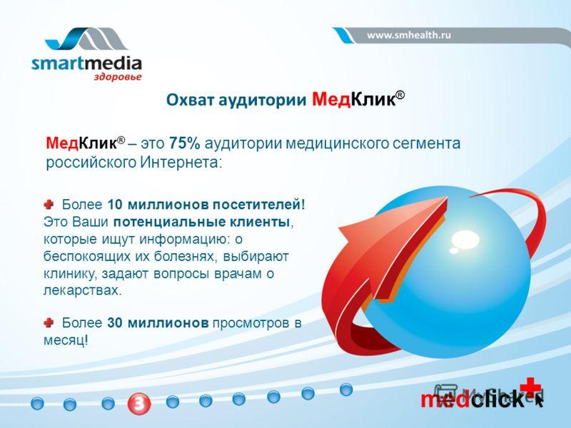 Охват аудитории МедКлик ® МедКлик ® – это 75% аудитории медицинского сегмента российского Интернета: Более 10 миллионов посетителей! Это Ваши потенциальные клиенты, которые ищут информацию: о беспокоящих их болезнях, выбирают клинику, задают вопросы