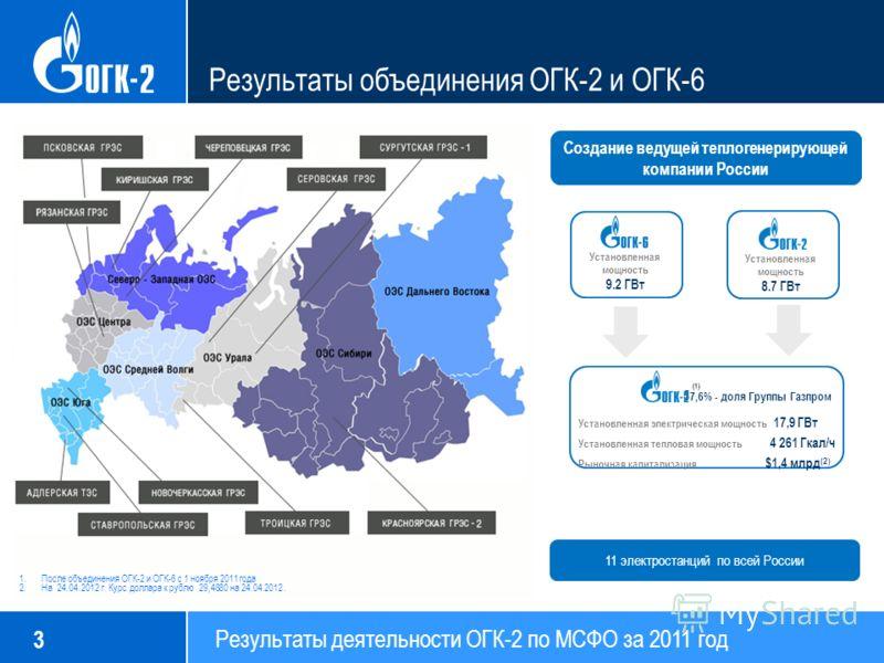 Результаты деятельности ОГК-2 по МСФО за 2011 год 3 Результаты объединения ОГК-2 и ОГК-6 Установленная электрическая мощность 17,9 ГВт Установленная тепловая мощность 4 261 Гкал/ч Рыночная капитализация $1,4 млрд (2) 5 7,6% - доля Группы Газпром (1)