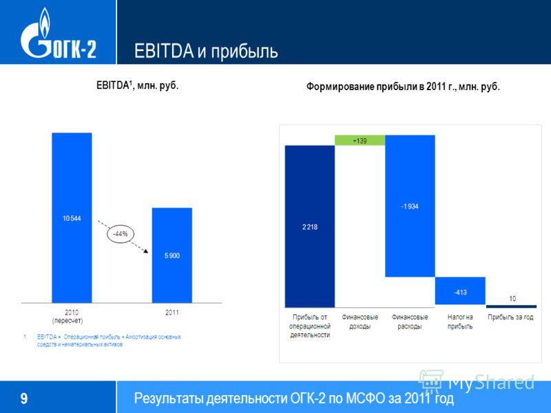 Результаты деятельности ОГК-2 по МСФО за 2011 год 9 EBITDA и прибыль EBITDA 1, млн. руб. 1.EBITDA = Операционная прибыль + Амортизация основных средств и нематериальных активов Формирование прибыли в 2011 г., млн. руб. (пересчет)