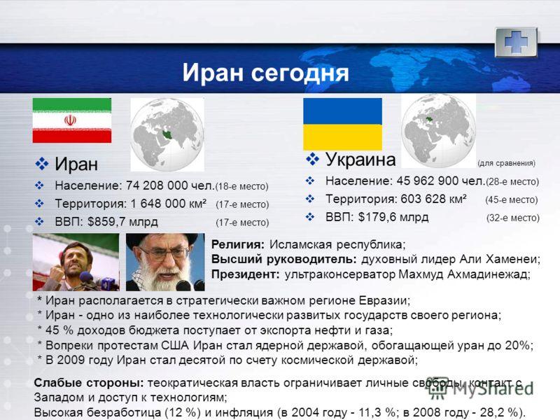 Иран сегодня Иран Население: 74 208 000 чел. (18-е место) Территория: 1 648 000 км² (17-е место) ВВП: $859,7 млрд (17-е место) Украина (для сравнения) Население: 45 962 900 чел. (28-е место) Территория: 603 628 км² (45-е место) ВВП: $179,6 млрд (32-е