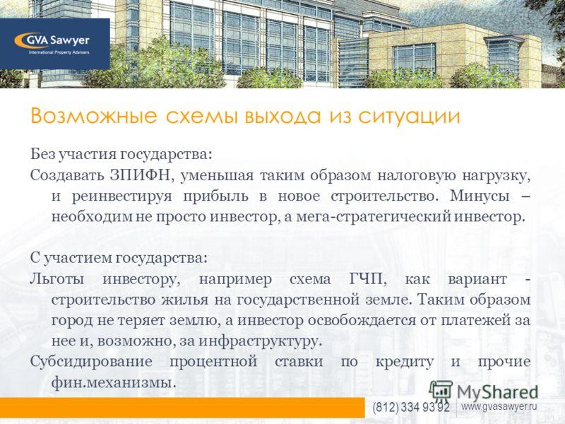 (812) 334 93 92 www.gvasawyer.ru Возможные схемы выхода из ситуации Без участия государства: Создавать ЗПИФН, уменьшая таким образом налоговую нагрузку, и реинвестируя прибыль в новое строительство. Минусы – необходим не просто инвестор, а мега-страт