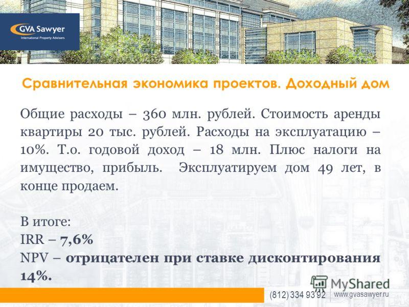 (812) 334 93 92 www.gvasawyer.ru Общие расходы – 360 млн. рублей. Стоимость аренды квартиры 20 тыс. рублей. Расходы на эксплуатацию – 10%. Т.о. годовой доход – 18 млн. Плюс налоги на имущество, прибыль. Эксплуатируем дом 49 лет, в конце продаем. В ит