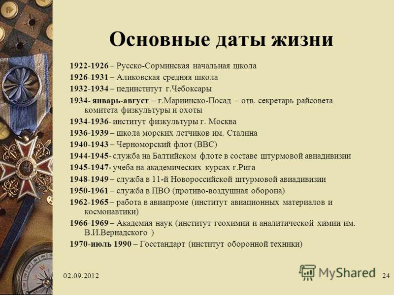 02.09.201223 М.Е.Ефимов. г.Новороссийск. На этом самолете он летал
