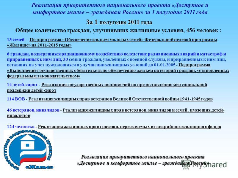 Реализация приоритетного национального проекта «Доступное и комфортное жилье – гражданам России» за 1 полугодие 2011 года За 1 полугодие 2011 года Общее количество граждан, улучшивших жилищные условия, 456 человек : 13 семей – Подпрограмма «Обеспечен