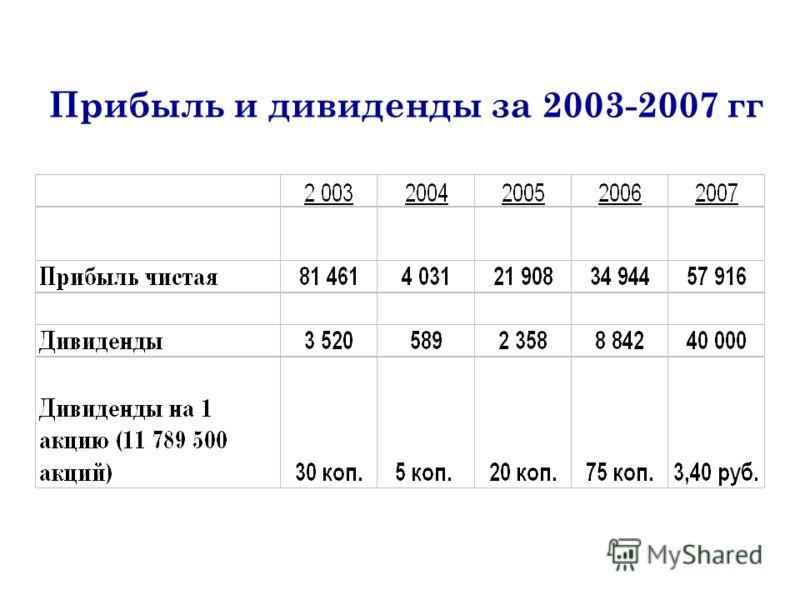 Прибыль и дивиденды за 2003-2007 гг