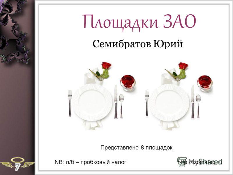 Площадки ЗАО Семибратов Юрий Представлено 8 площадок http://koshateg.ruNB: п/б – пробковый налог