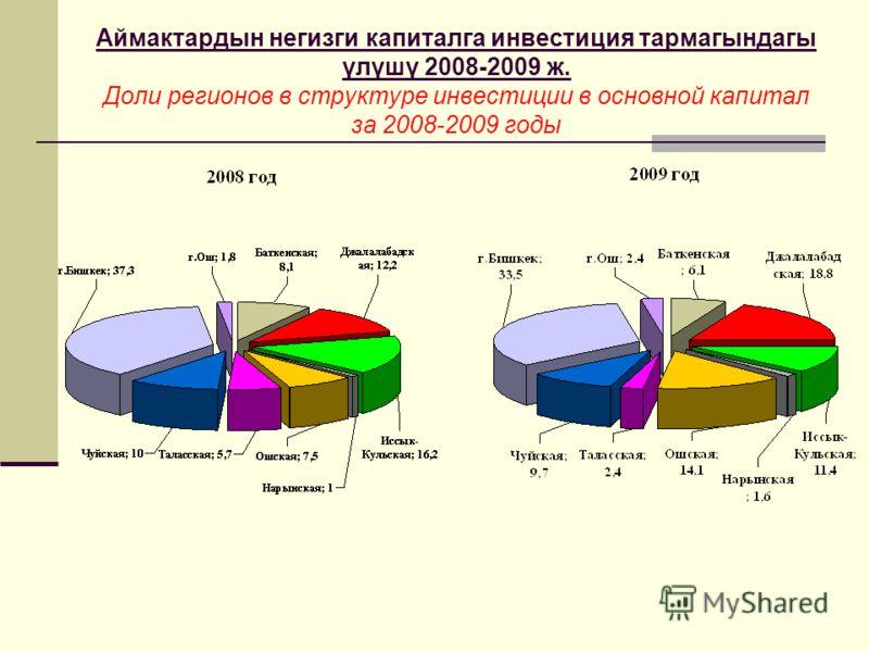 Аймактардын негизги капиталга инвестиция тармагындагы үлүшү 2008-2009 ж. Доли регионов в структуре инвестиции в основной капитал за 2008-2009 годы