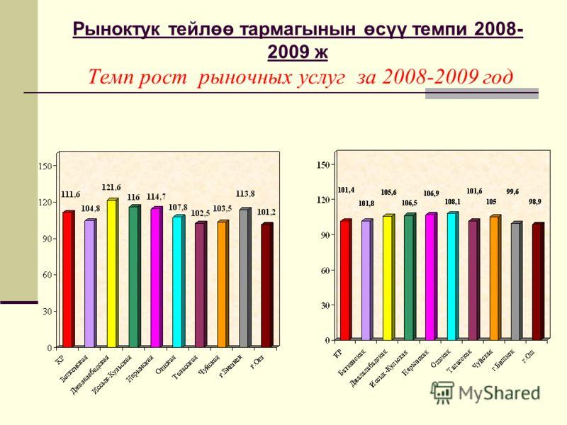 Рыноктук тейлөө тармагынын өсүү темпи 2008- 2009 ж Темп рост рыночных услуг за 2008-2009 год