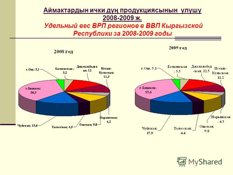 Аймактардын ички дүң продукциясынын үлүшү 2008-2009 ж. Удельный вес ВРП регионов в ВВП Кыргызской Республики за 2008-2009 годы