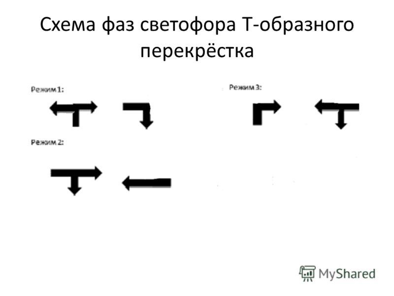Схема фаз светофора Т-образного перекрёстка