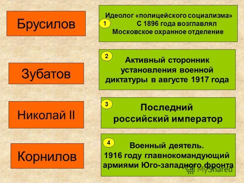 Зубатов Идеолог «полицейского социализма» С 1896 года возглавлял Московское охранное отделение Корнилов Активный сторонник установления военной диктатуры в августе 1917 года Николай II Последний российский император Брусилов Военный деятель. 1916 год