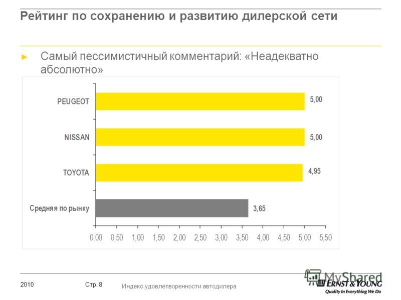 2010 Индекс удовлетворенности автодилера Стр. 8 Рейтинг по сохранению и развитию дилерской сети Самый пессимистичный комментарий: «Неадекватно абсолютно»