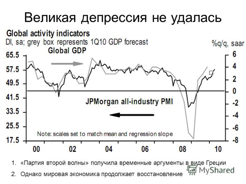 Великая депрессия не удалась 1.«Партия второй волны» получила временные аргументы в виде Греции 2.Однако мировая экономика продолжает восстановление