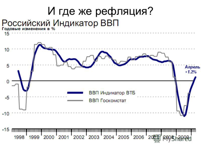 И где же рефляция?
