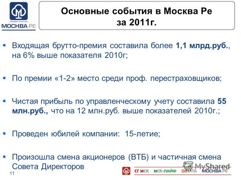 11 Основные события в Москва Ре за 2011г. Входящая брутто-премия составила более 1,1 млрд.руб., на 6% выше показателя 2010г; По премии «1-2» место среди проф. перестраховщиков; Чистая прибыль по управленческому учету составила 55 млн.руб., что на 12