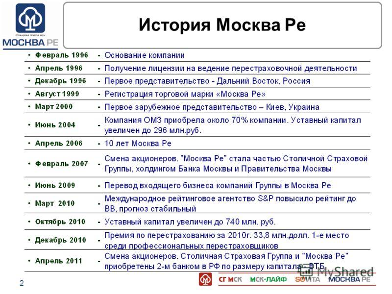 2 История Москва Ре