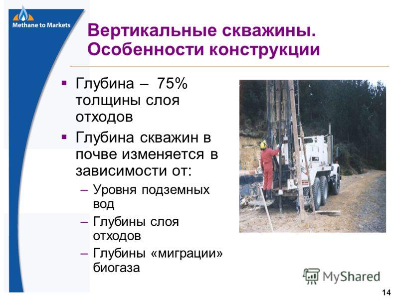 14 Вертикальные скважины. Особенности конструкции Глубина – 75% толщины слоя отходов Глубина скважин в почве изменяется в зависимости от: –Уровня подземных вод –Глубины слоя отходов –Глубины «миграции» биогаза