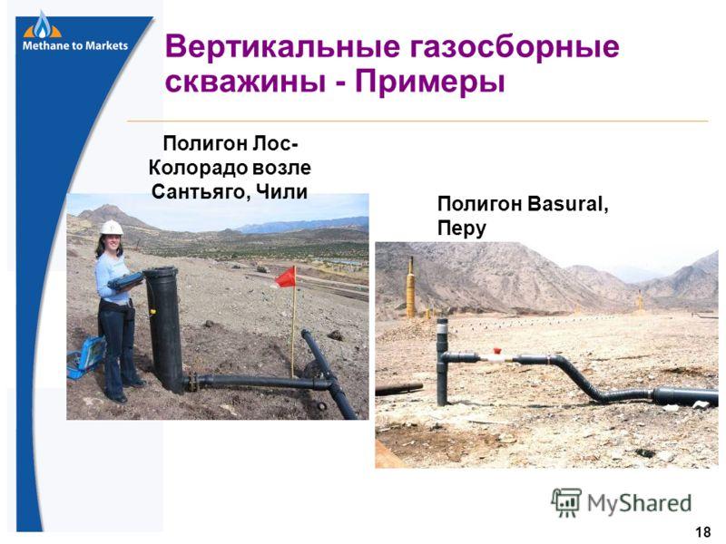 18 Вертикальные газосборные скважины - Примеры Полигон Лос- Колорадо возле Сантьяго, Чили Полигон Basural, Перу