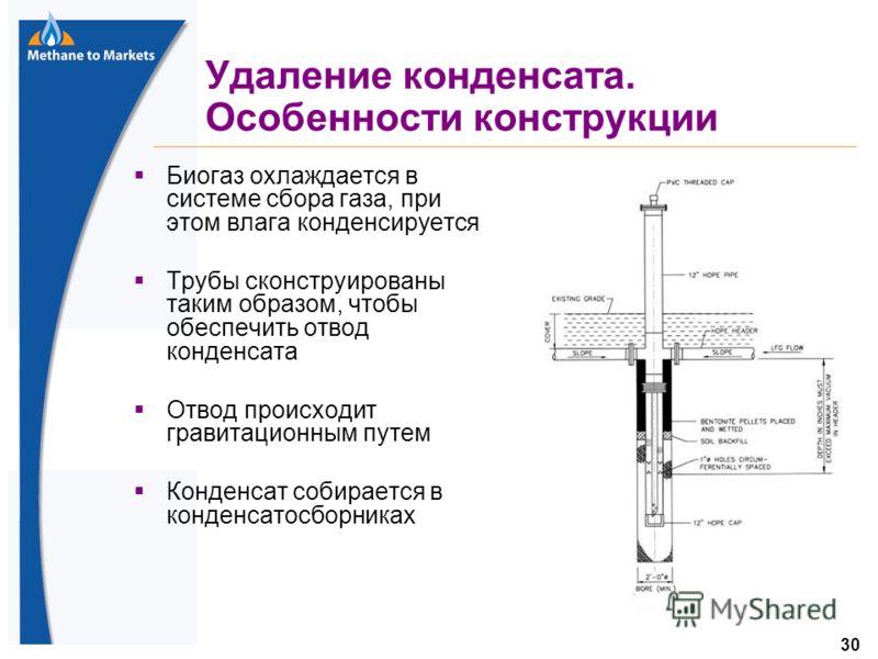 30 Удаление конденсата. Особенности конструкции Биогаз охлаждается в системе сбора газа, при этом влага конденсируется Трубы сконструированы таким образом, чтобы обеспечить отвод конденсата Отвод происходит гравитационным путем Конденсат собирается в