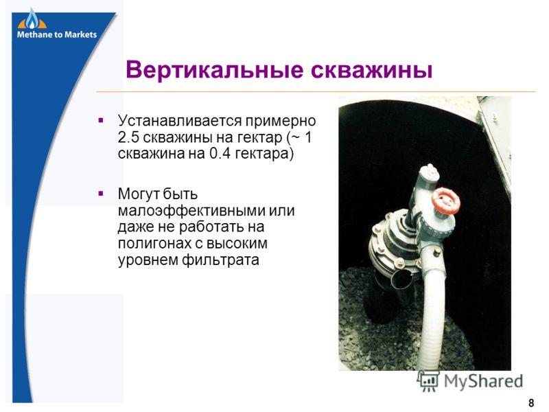 8 Вертикальные скважины Устанавливается примерно 2.5 скважины на гектар (~ 1 скважина на 0.4 гектара) Могут быть малоэффективными или даже не работать на полигонах с высоким уровнем фильтрата