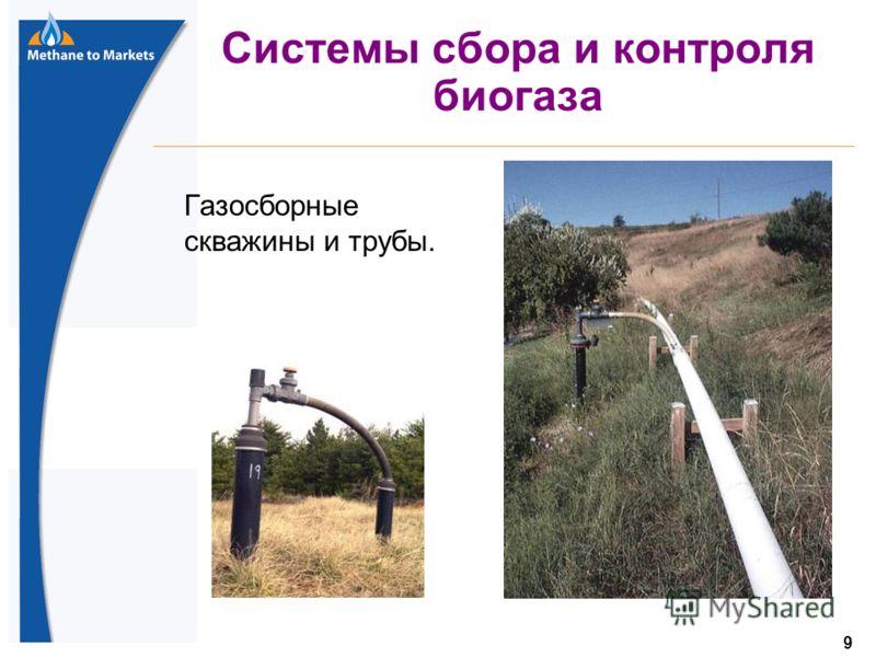 9 Системы сбора и контроля биогаза Газосборные скважины и трубы.