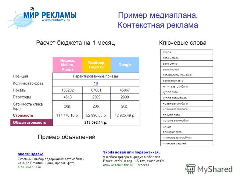 Пример медиаплана. Контекстная реклама Ключевые словаРасчет бюджета на 1 месяц Пример объявлений Яндекс, Mail.ru, Апорт Рамблер, Gogo.ru Google ПозицияГарантированные показы Количество фраз16 Показы1352026760145067 Переходы461823092099 Стоимость клик
