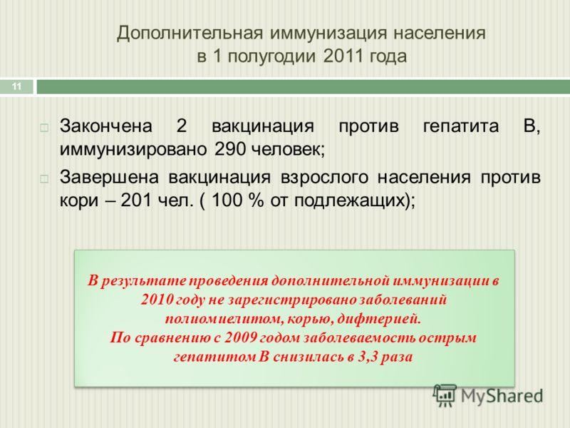 Закончена 2 вакцинация против гепатита В, иммунизировано 290 человек; Завершена вакцинация взрослого населения против кори – 201 чел. ( 100 % от подлежащих); Дополнительная иммунизация населения в 1 полугодии 2011 года 11 В результате проведения допо