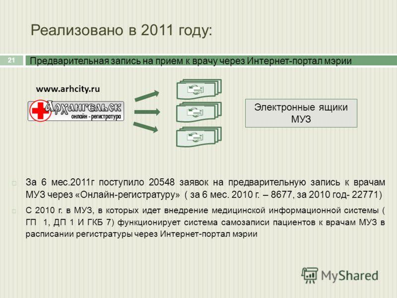 Реализовано в 2011 году: Предварительная запись на прием к врачу через Интернет-портал мэрии За 6 мес.2011г поступило 20548 заявок на предварительную запись к врачам МУЗ через «Онлайн-регистратуру» ( за 6 мес. 2010 г. – 8677, за 2010 год- 22771) С 20
