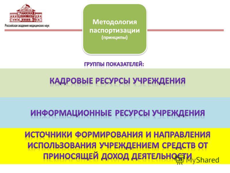 Методология паспортизации (принципы)