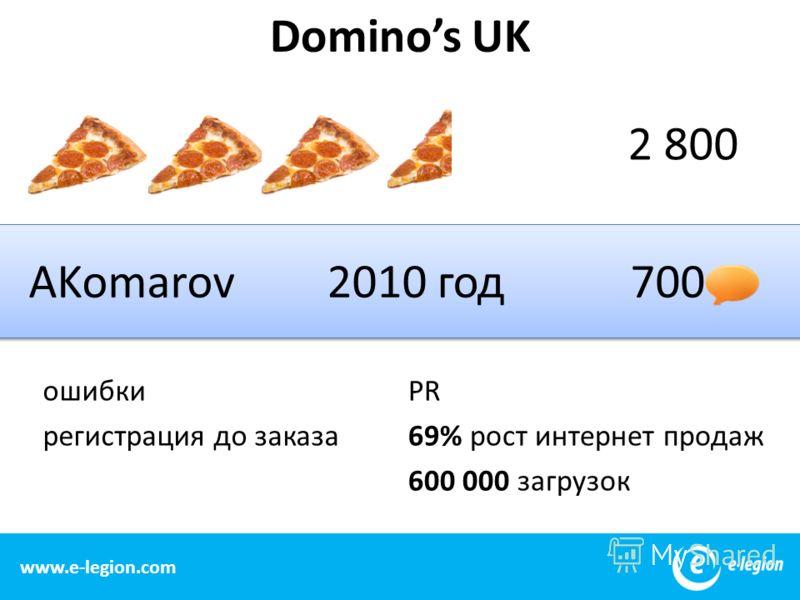 17 www.e-legion.com Dominos UK 2 800 2010 год700 ошибки регистрация до заказа AKomarov PR 69% рост интернет продаж 600 000 загрузок