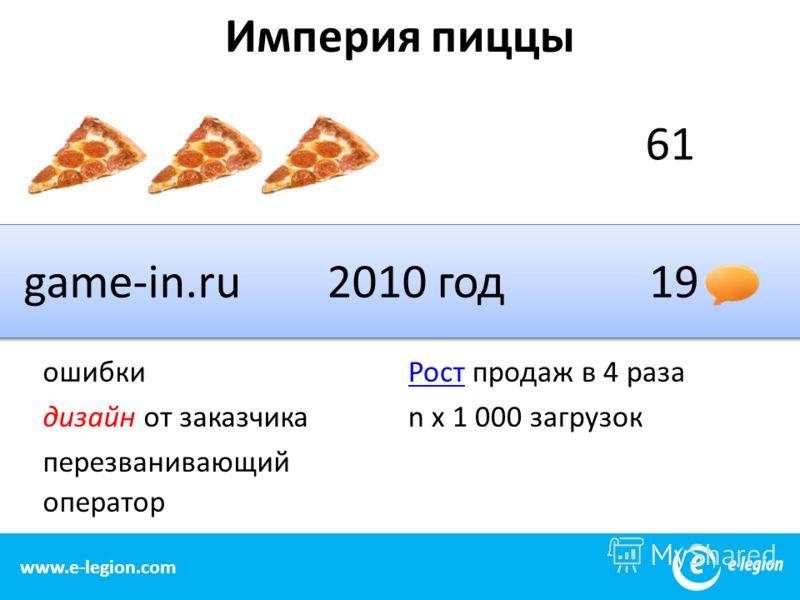20 www.e-legion.com Империя пиццы 61 2010 год19 ошибки дизайн от заказчика перезванивающий оператор game-in.ru РостРост продаж в 4 раза n x 1 000 загрузок